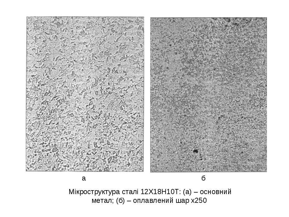 б а Мікроструктура сталі 12Х18Н10Т: (а) – основний метал; (б) – оплавлений ша...