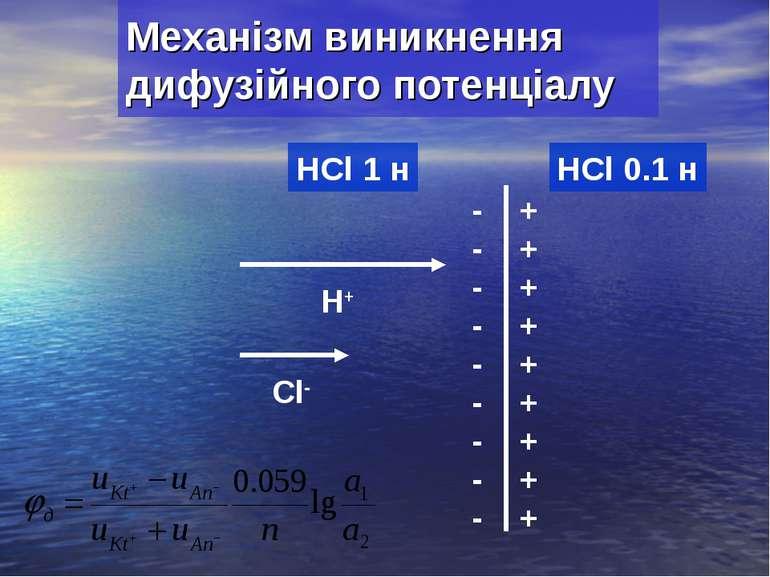 Механізм виникнення дифузійного потенціалу HCl 1 н HCl 0.1 н H+ Cl- + + + + +...