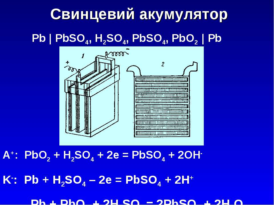 Свинцевий акумулятор Pb | PbSO4, H2SO4, PbSO4, PbO2 | Pb A+: PbO2 + H2SO4 + 2...