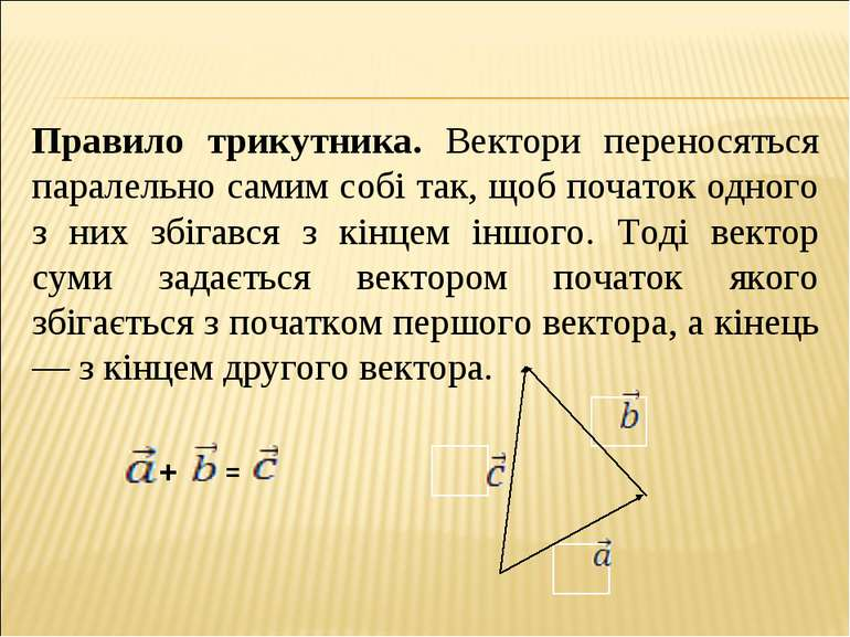 Правило трикутника. Вектори переносяться паралельно самим собі так, щоб почат...
