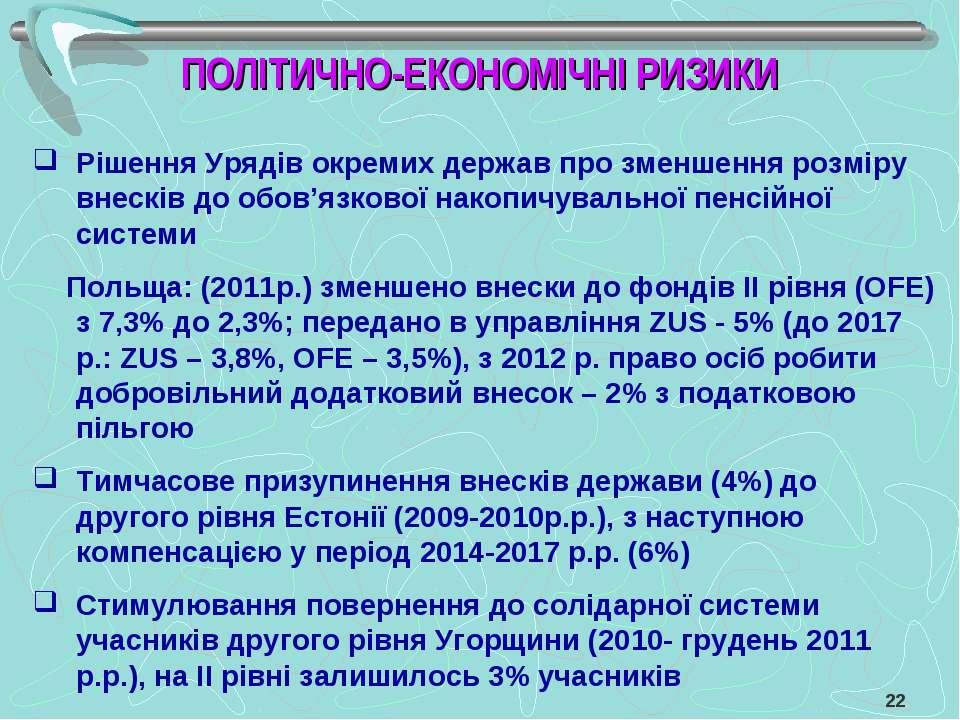 Рішення Урядів окремих держав про зменшення розміру внесків до обов'язкової н...