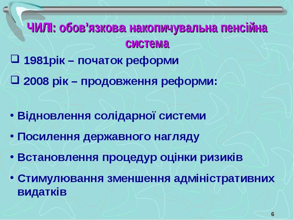 1981рік – початок реформи 2008 рік – продовження реформи: Відновлення солідар...