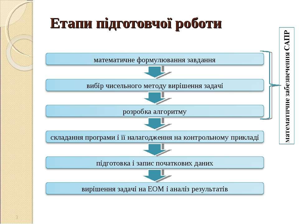 Етапи підготовчої роботи *
