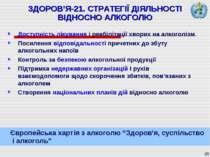 Доступність лікування і реабілітації хворих на алкоголізм Посилення відповіда...