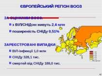 * ЄВРОПЕЙСЬКИЙ РЕГІОН ВООЗ ЗА ОЦІНКАМИ ВООЗ: з ВІЛ/СНІДом живуть 2,4 млн поши...