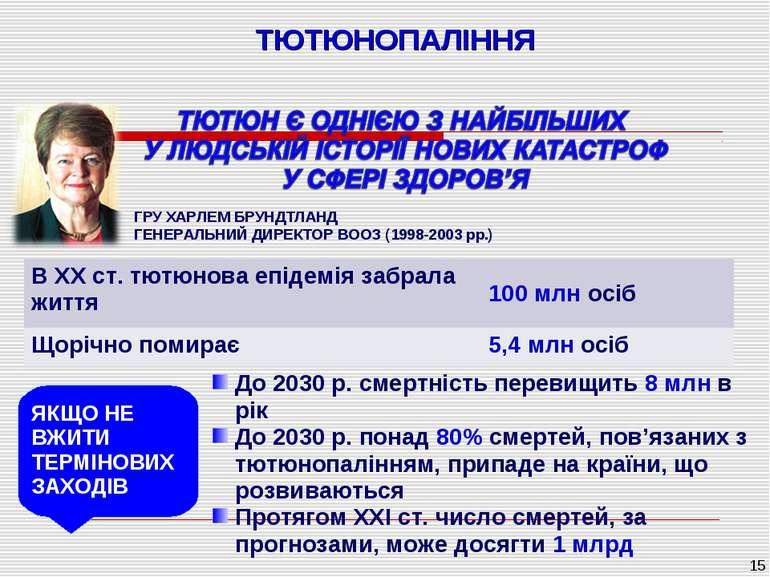 * ТЮТЮНОПАЛІННЯ ГРУ ХАРЛЕМ БРУНДТЛАНД ГЕНЕРАЛЬНИЙ ДИРЕКТОР ВООЗ (1998-2003 рр...