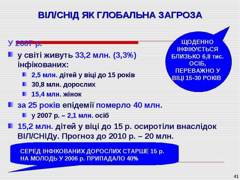 * ВІЛ/СНІД ЯК ГЛОБАЛЬНА ЗАГРОЗА У 2007 р. у світі живуть 33,2 млн. (3,3%) інф...