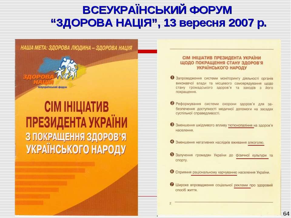 """* ВСЕУКРАЇНСЬКИЙ ФОРУМ """"ЗДОРОВА НАЦІЯ"""", 13 вересня 2007 р."""