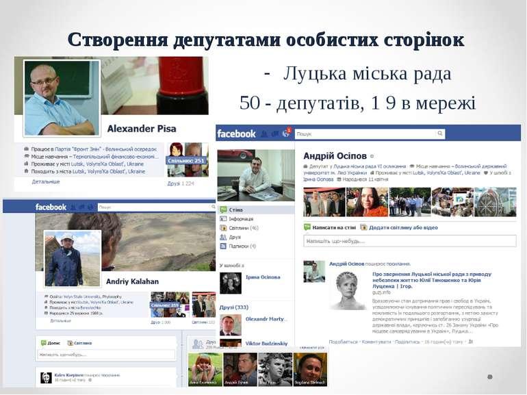 Створення депутатами особистих сторінок Луцька міська рада 50 - депутатів, 1 ...