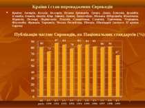 Країни і стан впровадження Єврокодів Країни: Австрія, Бельгія, Болгарія, Вели...