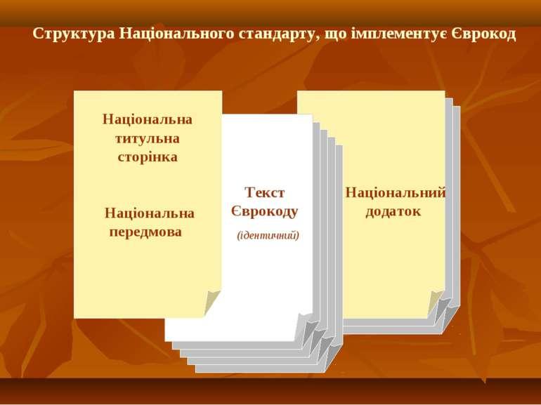 Національна титульна сторінка Національна передмова Текст Єврокоду (ідентични...