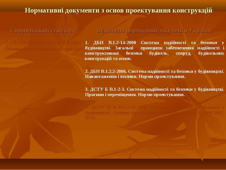 Нормативні документи з основ проектування конструкцій Європейський стандарт В...