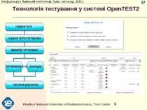 Технологія тестування у системі OpenTEST2 17 Kharkov National University of R...
