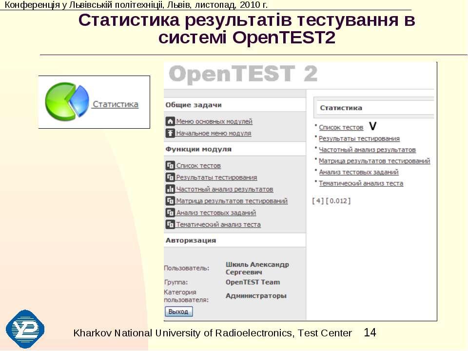 Статистика результатів тестування в системі OpenTEST2 Kharkov National Univer...