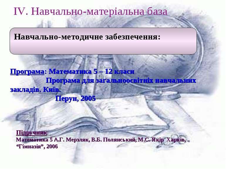 ІV. Навчально-матеріальна база Навчально-методичне забезпечення: Програма: Ма...