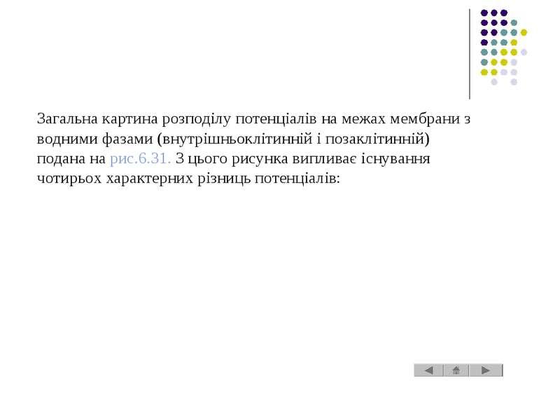 Загальна картина розподілу потенціалів на межах мембрани з водними фазами (вн...