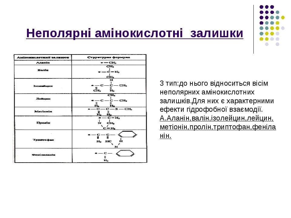 Неполярні амінокислотні залишки 3 тип:до нього відноситься вісім неполярних а...