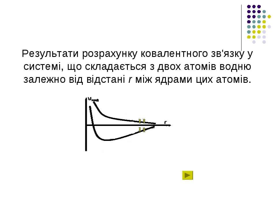 Результати розрахунку ковалентного зв'язку у системі, що складається з двох а...