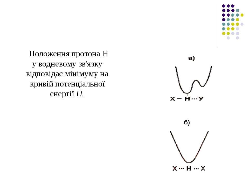 Положення протона Н у водневому зв'язку відповідає мінімуму на кривій потенці...