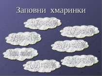 Заповни хмаринки