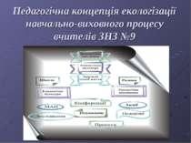 Педагогічна концепція екологізації навчально-виховного процесу вчителів ЗНЗ №9