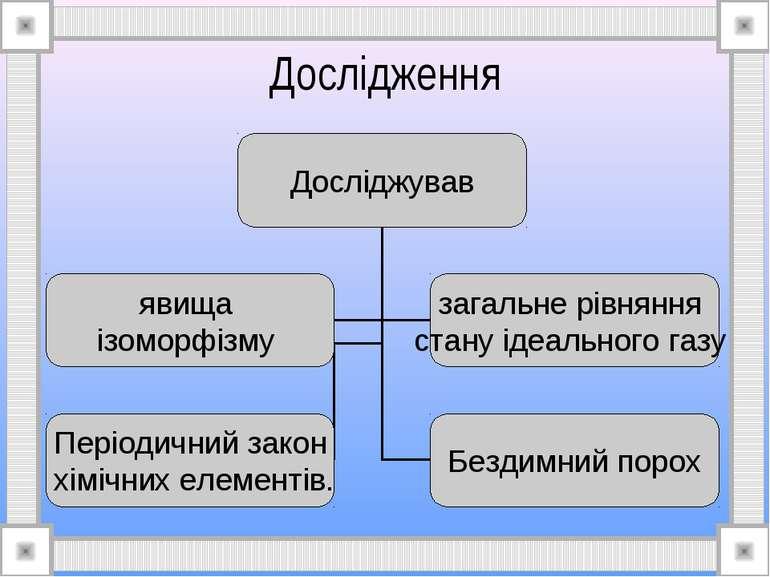 Дослідження