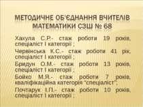 Хахула С.Р.- стаж роботи 19 років, спеціаліст І категорії ; Червінська К.С.- ...