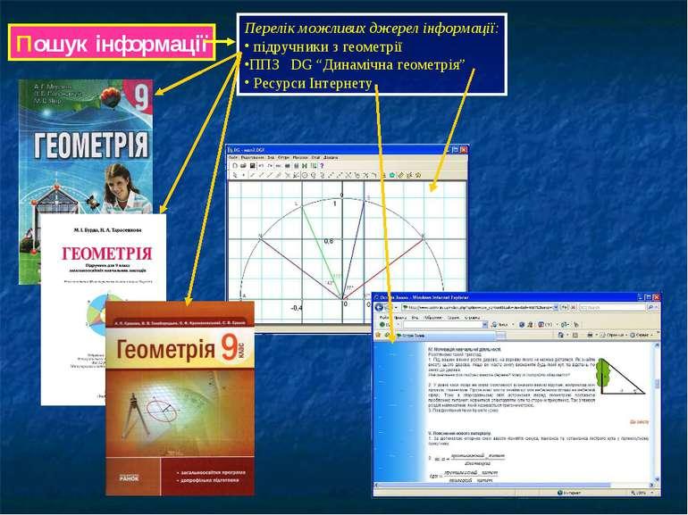 Пошук інформації Перелік можливих джерел інформації: підручники з геометрії П...