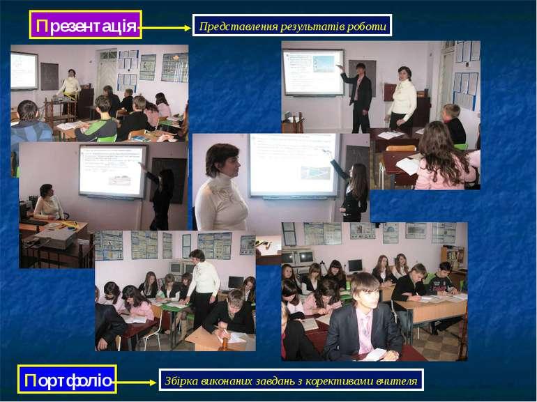 Презентація Представлення результатів роботи Портфоліо Збірка виконаних завда...