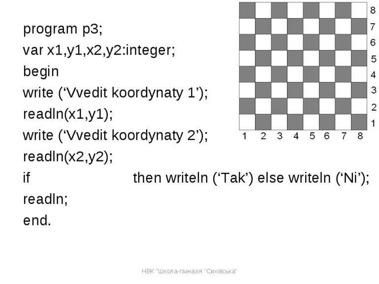 program p3; var x1,y1,x2,y2:integer; begin write ('Vvedit koordynaty 1'); rea...
