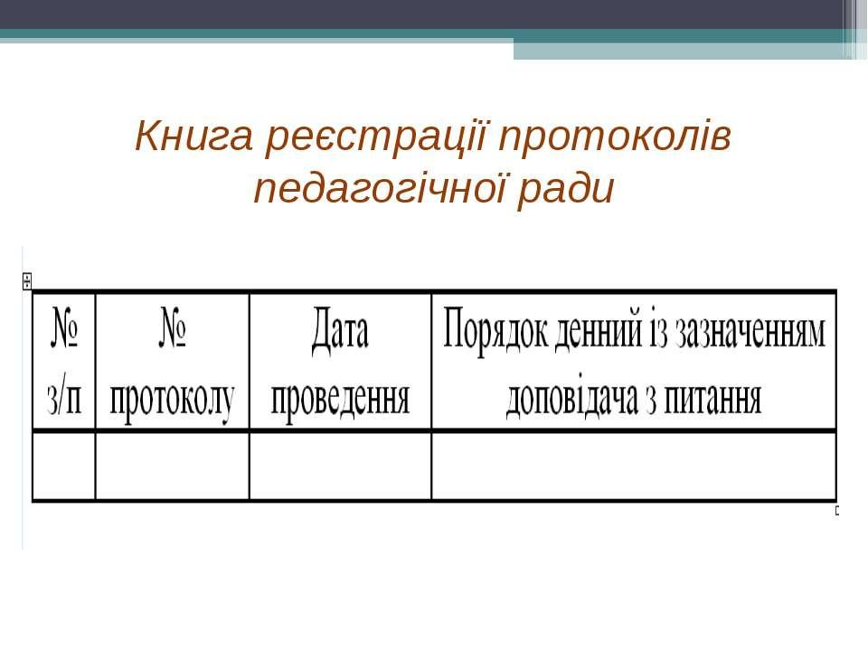 Книга реєстрації протоколів педагогічної ради