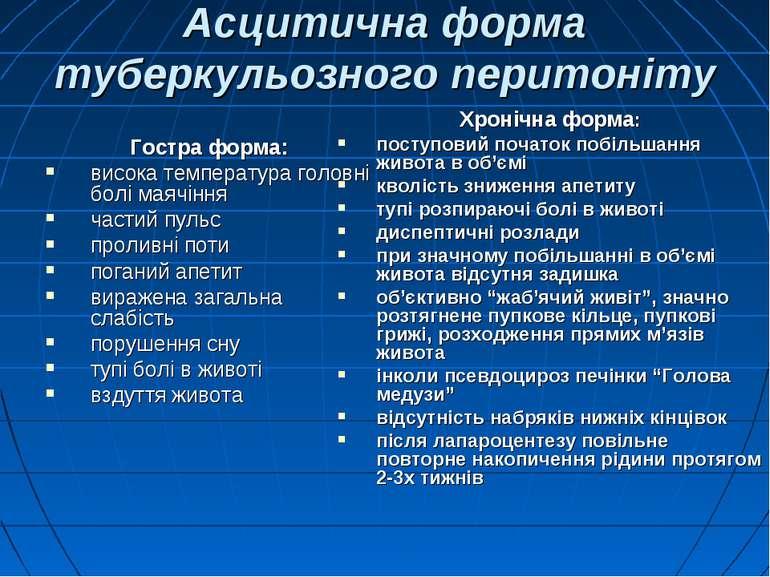 Асцитична форма туберкульозного перитоніту Гостра форма: висока температура г...