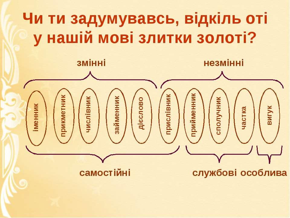Чи ти задумувавсь, відкіль оті у нашій мові злитки золоті? змінні незмінні са...