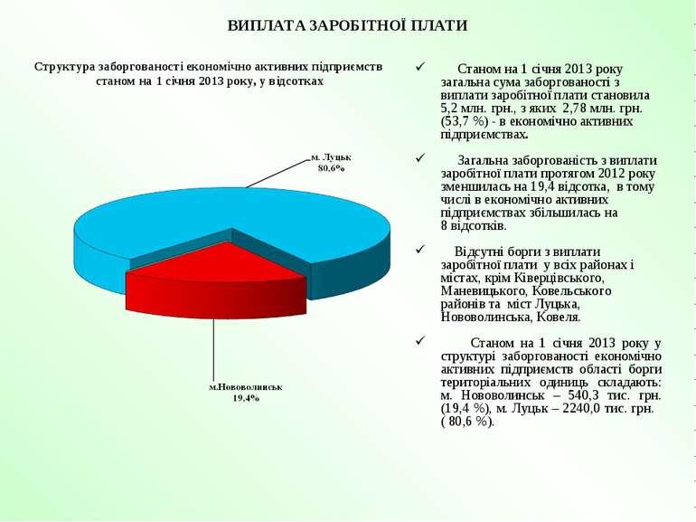 ВИПЛАТА ЗАРОБІТНОЇ ПЛАТИ Станом на 1 січня 2013 року загальна сума заборгован...