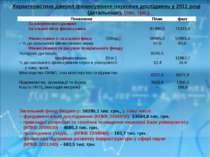 Характеристика джерел фінансування наукових досліджень у 2011 році (детальніш...
