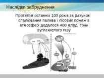Наслідки забруднення Протягом останніх 100 років за рахунок спалювання палива...