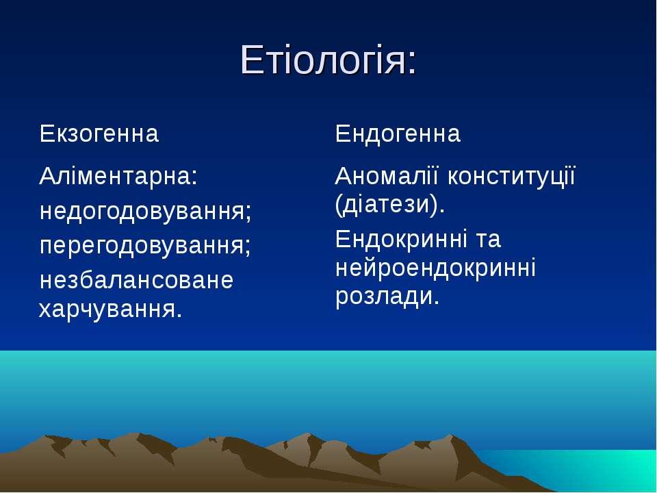 Етіологія: