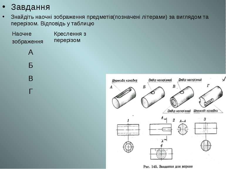 Завдання Знайдіть наочні зображення предметів(позначені літерами) за виглядом...
