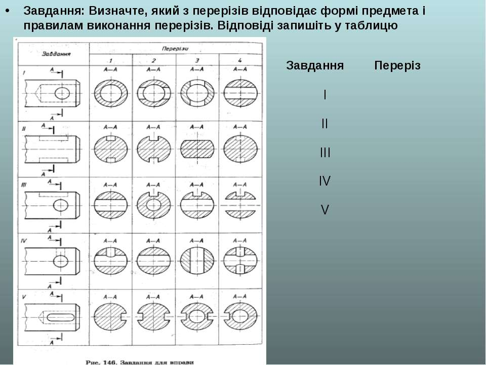 Завдання: Визначте, який з перерізів відповідає формі предмета і правилам вик...