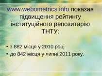 www.webometrics.info показав підвищення рейтингу інституційного репозитарію Т...
