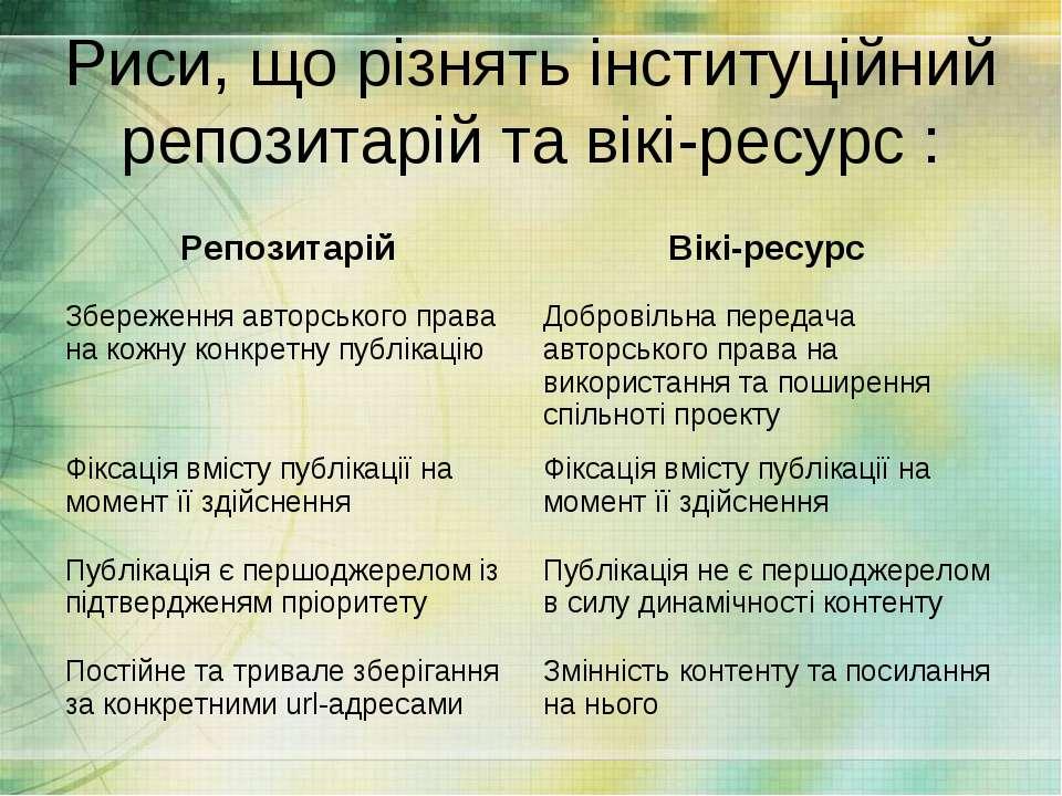 Риси, що різнять інституційний репозитарій та вікі-ресурс :