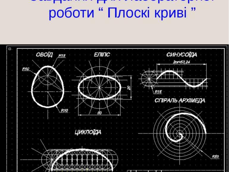 """Завдання для лабораторної роботи """" Плоскі криві """""""