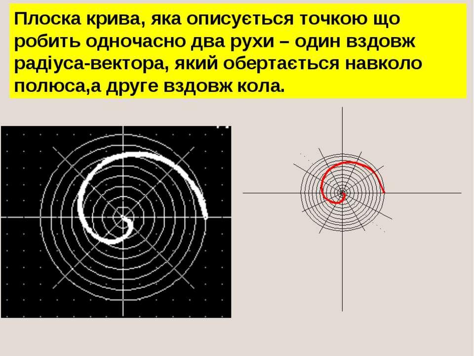 СПІРАЛЬ АРХІМЕДА Плоска крива, яка описується точкою що робить одночасно два ...