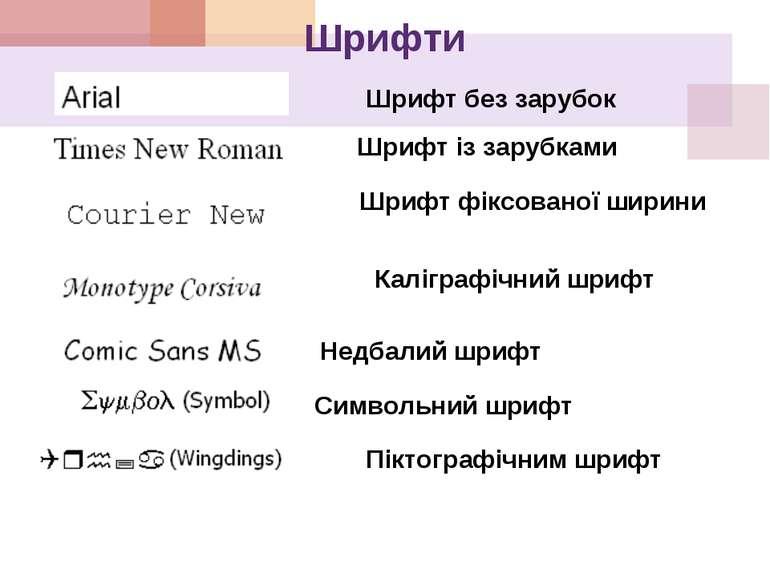 Шрифти Шрифт без зарубок Шрифт із зарубками Шрифт фіксованої ширини Каліграфі...