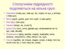 Сполучники підрядності поділяються на кілька груп: Причинні (тому що, тим що,...