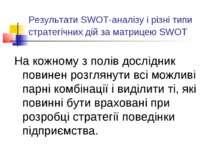 Результати SWOT-аналізу і різні типи стратегічних дій за матрицею SWOT На кож...