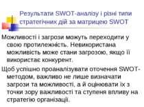 Результати SWOT-аналізу і різні типи стратегічних дій за матрицею SWOT Можлив...