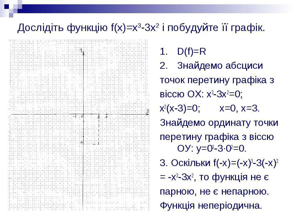 Дослідіть функцію f(x)=x3-3x2 і побудуйте її графік. 1. D(f)=R 2. Знайдемо аб...