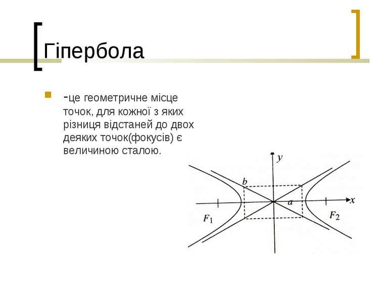 Гіпербола -це геометричне місце точок, для кожної з яких різниця відстаней до...