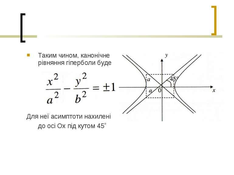 Таким чином, канонічне рівняння гіперболи буде Для неї асимптоти нахилені до ...